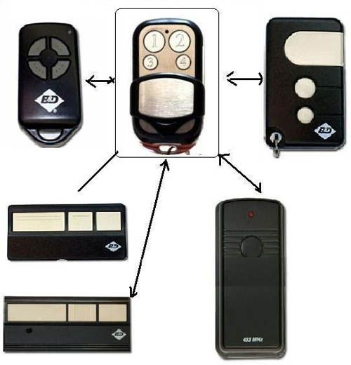 Garage Door Opener Remote Control Garage Doors Pinterest