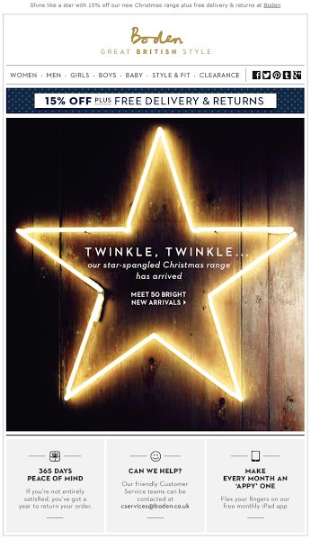 Gorgeous twinkling GIF email from retailers Boden received yesterday - what do you think?