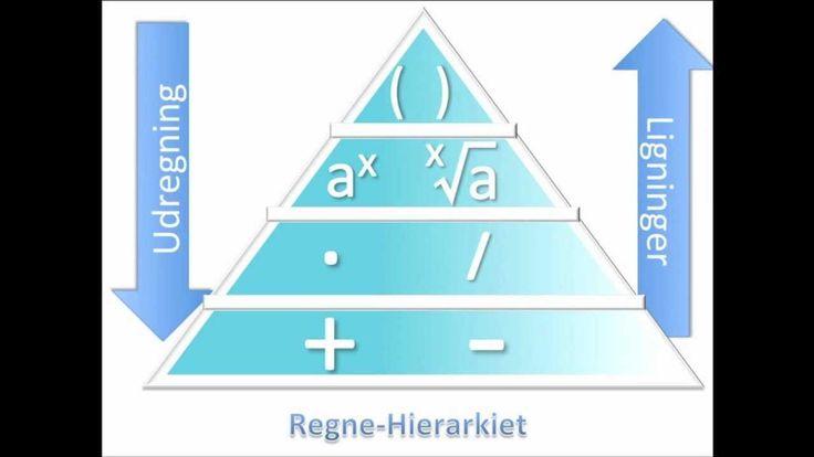 RegneHierarkiet & Regneregler