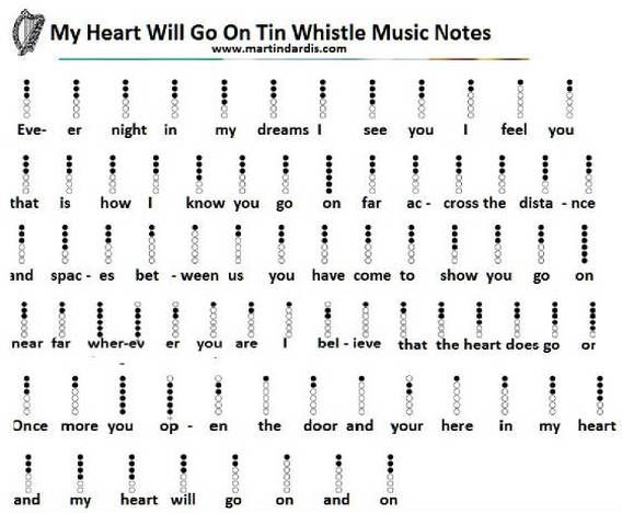 Free Traditional Tin Whistle Sheet Music - 8notes.com