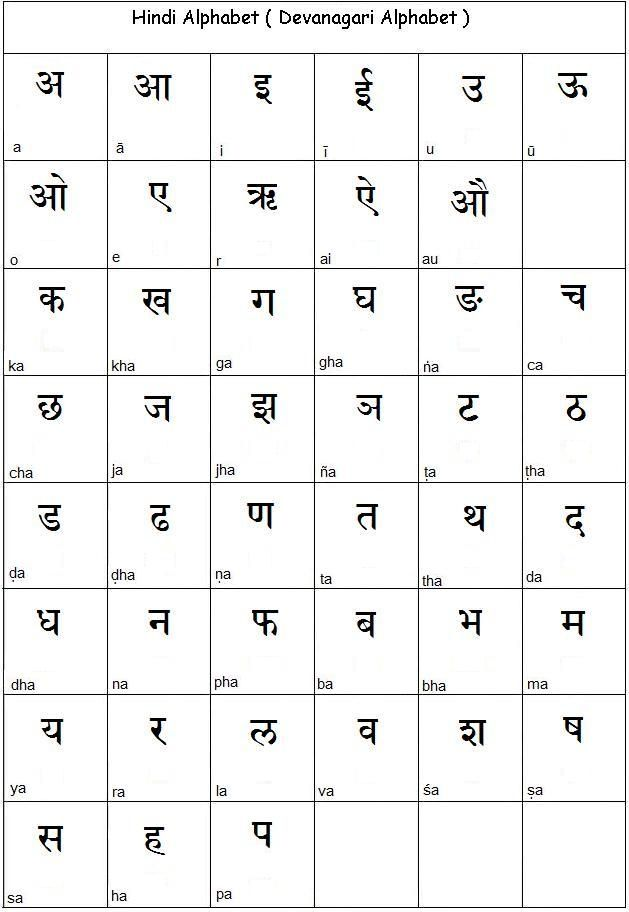 13 Best Hindi Images On Pinterest | Sanskrit, Languages And Glyphs