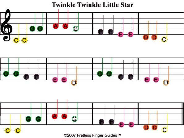 Xylophone xylophone chords twinkle twinkle little star : Xylophone Notes Twinkle Twinkle Related Keywords & Suggestions ...