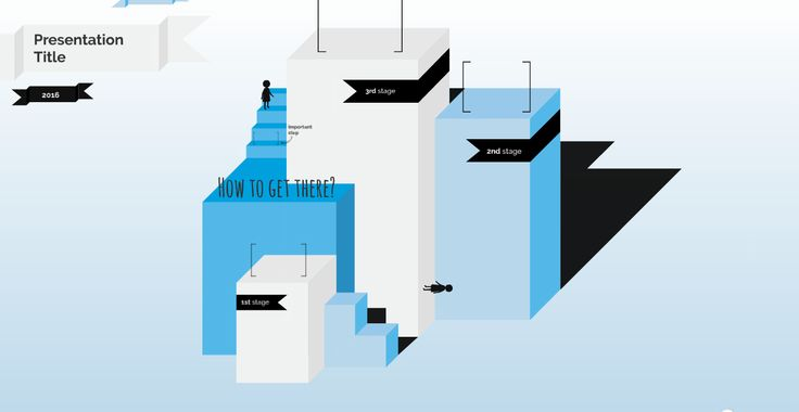 Free Prezi Template for a business presentation - three steps in the progression up a podium.