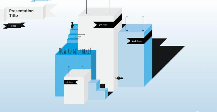 business plan presentation prezi control