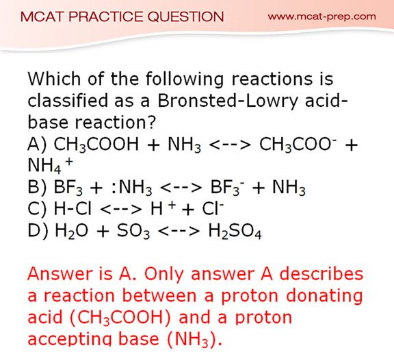 135 best MCAT images on Pinterest Nursing schools, Schools for - Balance Sheet Classified Format