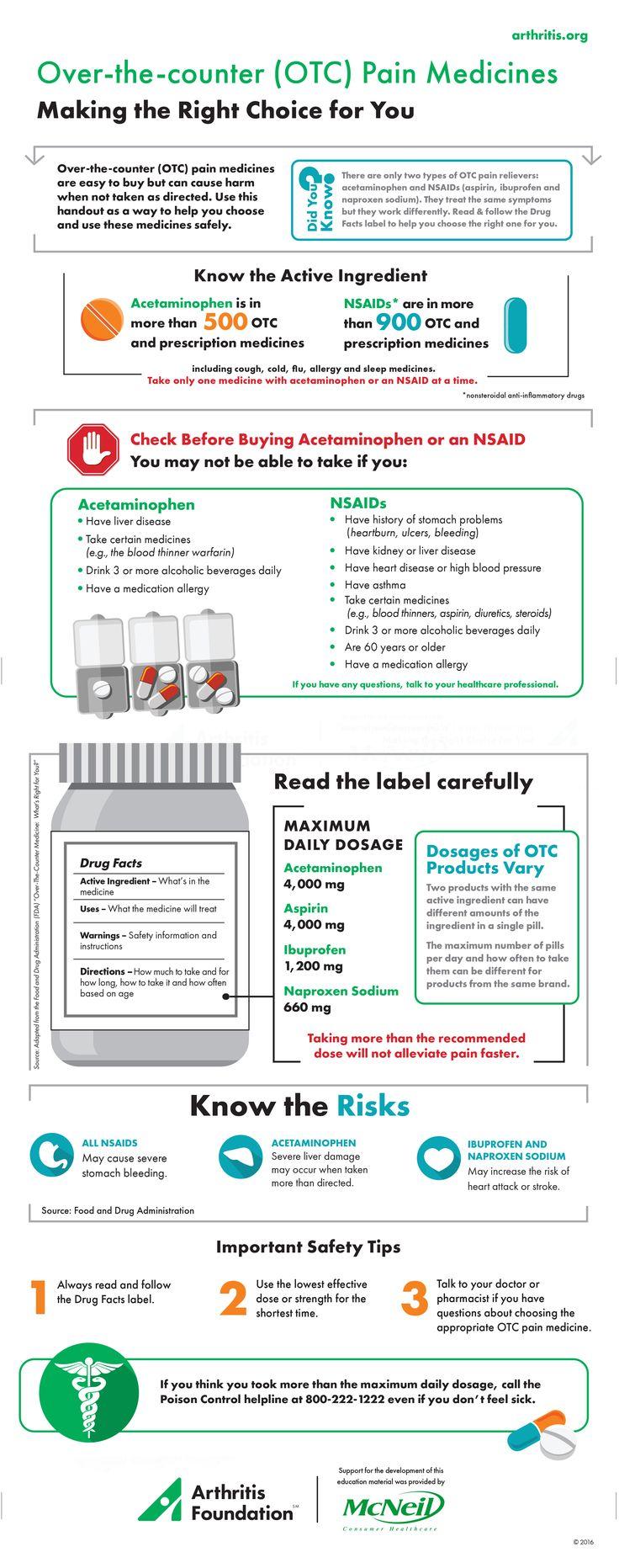 Worksheets Medication Management Worksheets workbooks medication management worksheets free printable all grade worksheet grade
