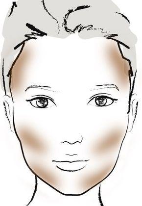 Polvos bronceadores - Cómo maquillarte para parecer más delgada