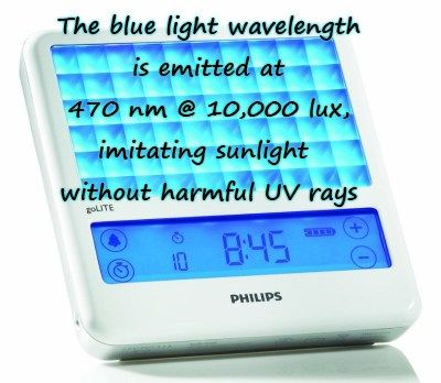 Use a Blue Light Therapy Box for Insomnia and/or SAD.