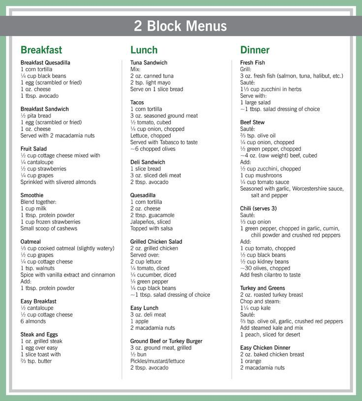 zone diet meal plan pdf