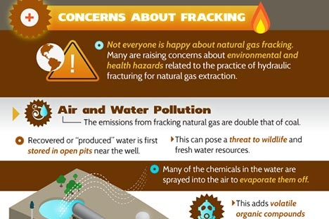 Can You Get Poisoned From Natural Gas