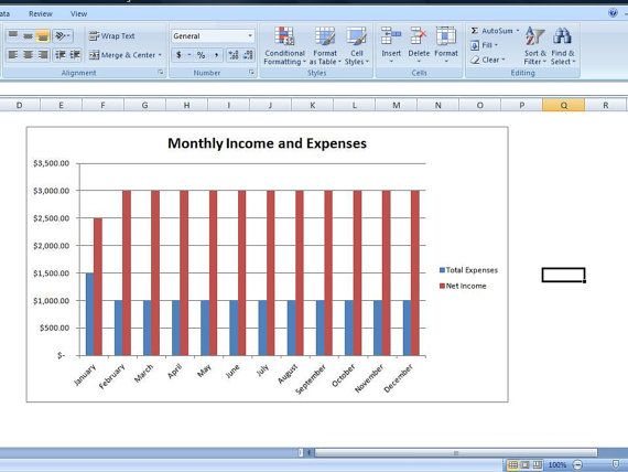 Budget Chart Template Personal Expense By