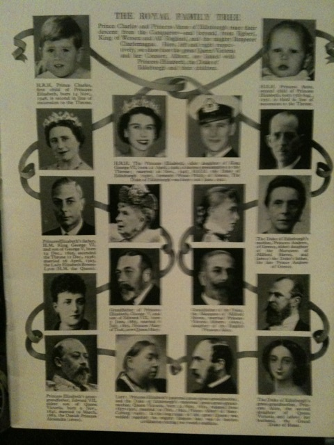 Queen Victoria Family Tree On Pinterest The Queens