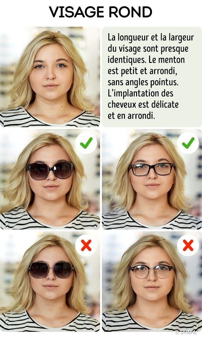 Quelles lunettes de soleil choisir selon la forme de mon
