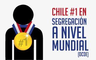Chile es el país con mayor segregación escolar de la OCDE.