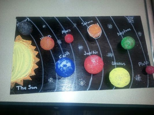 make solar system project - photo #31