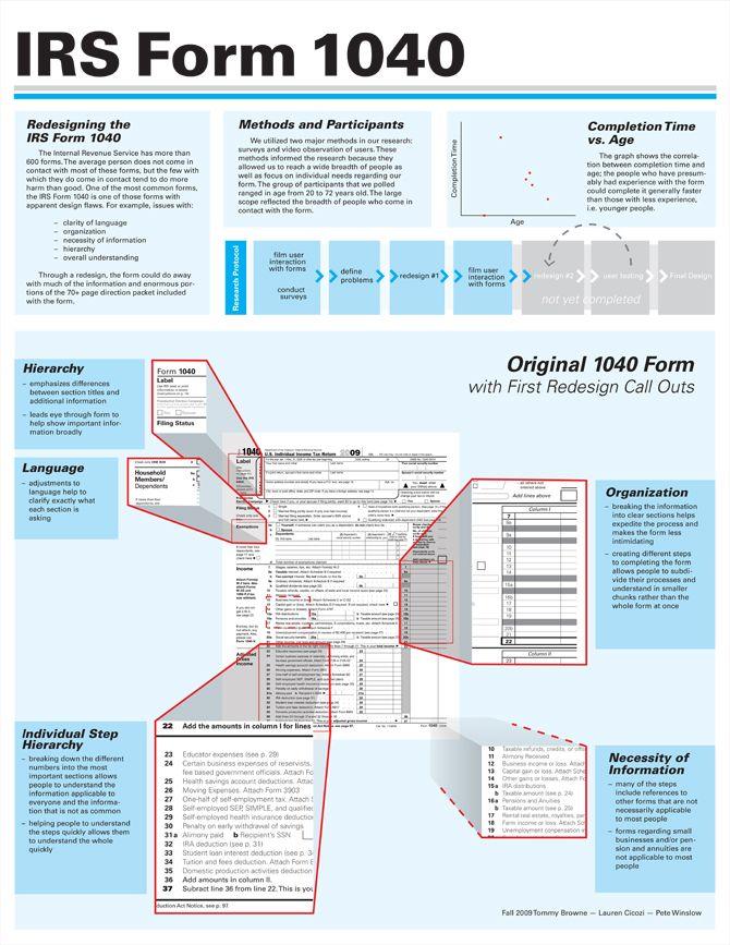 IRS Form 1040 - Pete Winslow: Design + Communication