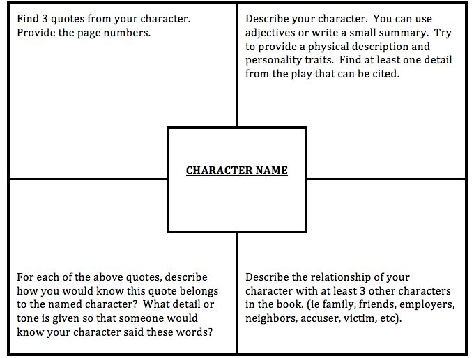 words to describe characters