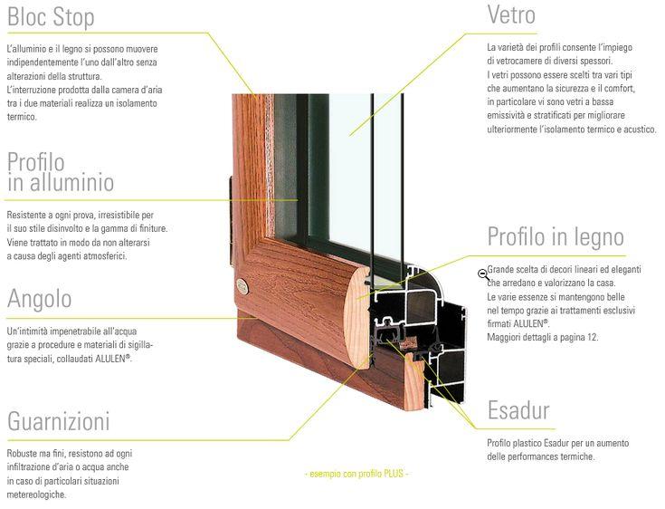 porte finestra Monza e Brianza