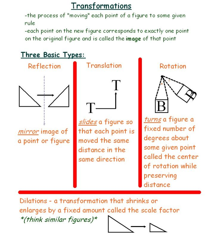Geometry transformation rules | Math formulas | Pinterest | Geometry