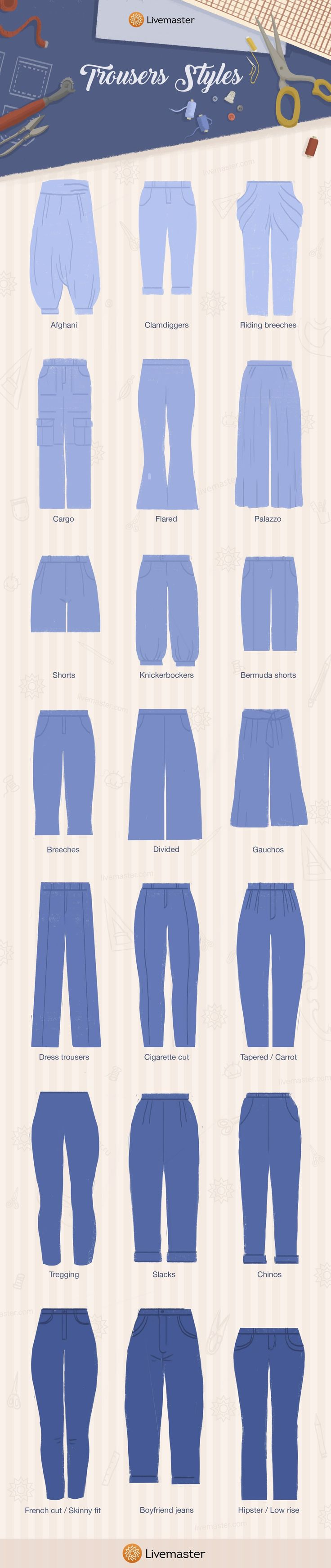 Trousers Styles Guide from Livemaster - Livemaster - original item, handmade