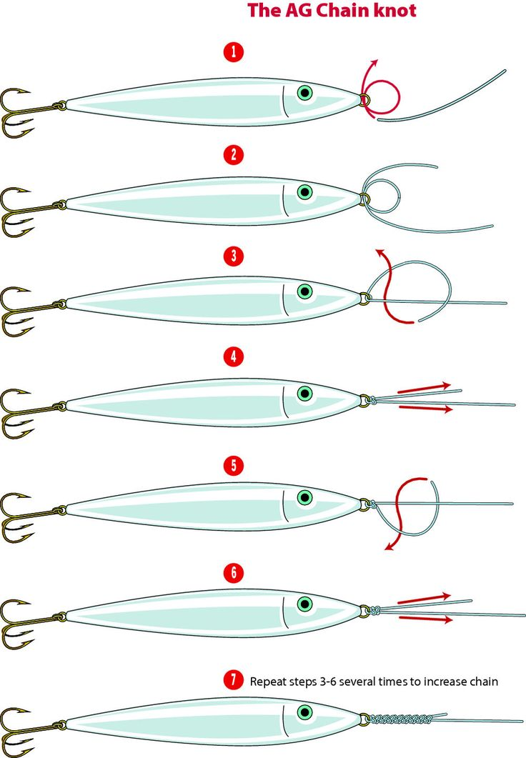 17 best images about fishing knots on pinterest fly