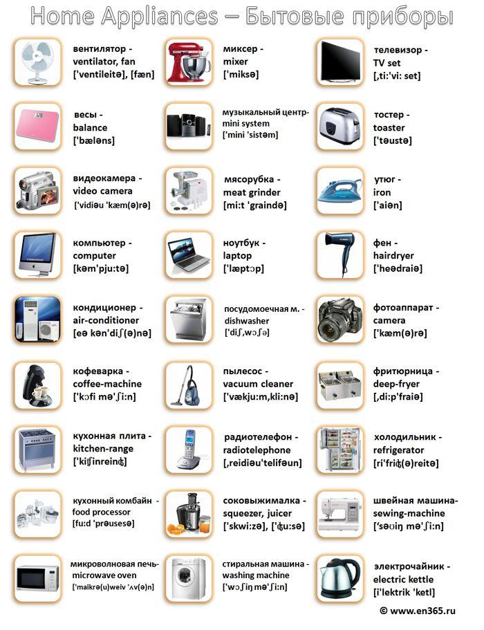 Бытовые приборы на английском языке в картинках