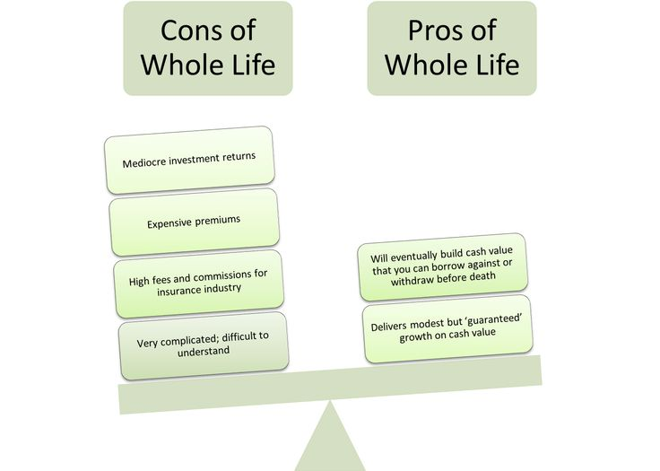 Whole life pros and cons