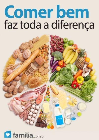 Familia.com.br   Cozinha eficiente: Como fazer refeições saudáveis e rápidas para o jantar da família #Alimentacao #Saude #Familia