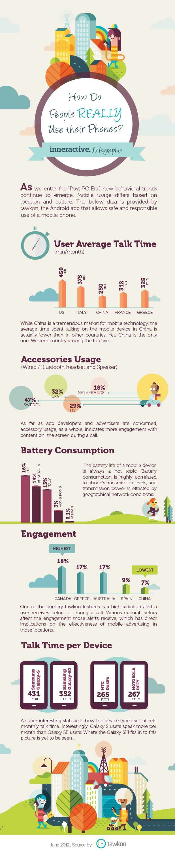 Cómo usamos realmente el móvil