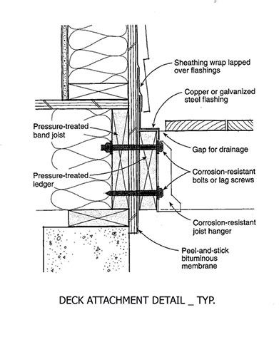 Install Air  pressor together with Attic Knee Walls besides CmFmdGVyIGluc3VsYXRpb24 also Paying Attention also Gambrel Roof Trusses Plans Randkey. on lean to shed