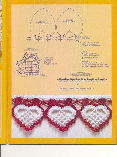 Crochet Heart Trim - Chart