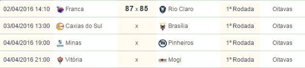 Blog Esportivo do Suíço:  Na prorrogação Franca bate Rio Claro e abre 1 a 0 na série oitavas do NBB e abre 1 a 0 ...