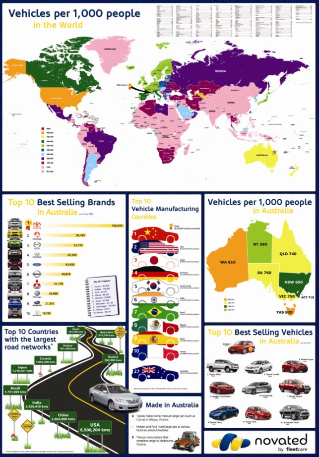 Fleetcare Infographic On Global Cars Globalization