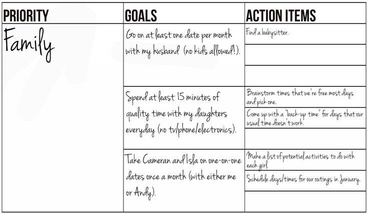die besten 25 goal setting examples ideen auf pinterest lebensziele lebensplan und zielplanung. Black Bedroom Furniture Sets. Home Design Ideas