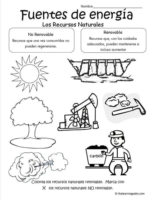 Resultado de imagen para recursos renovables para ni os - Luz de vida productos ecologicos ...