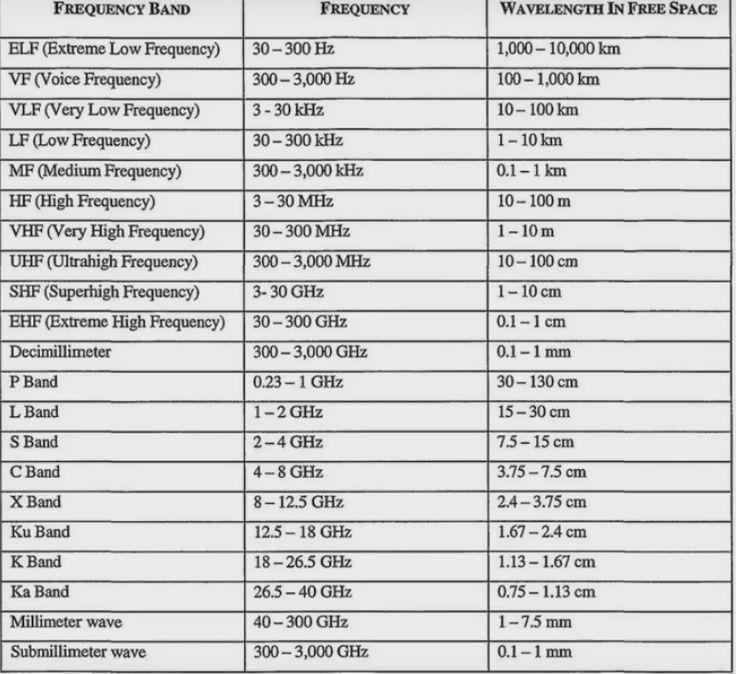 Tietoliikenne ekspertti varoittaa 5G verkkojen säteilyvaarasta.  5.9.2015