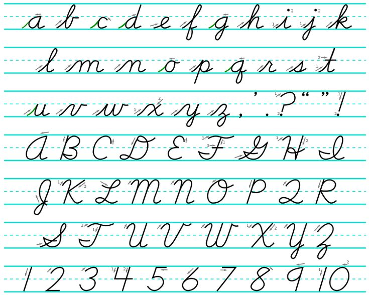 Best  Cursive Chart Ideas On   Cursive Alphabet Chart