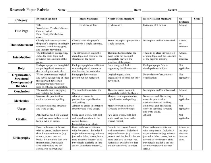 Research paper rubric  th grade     Pinterest