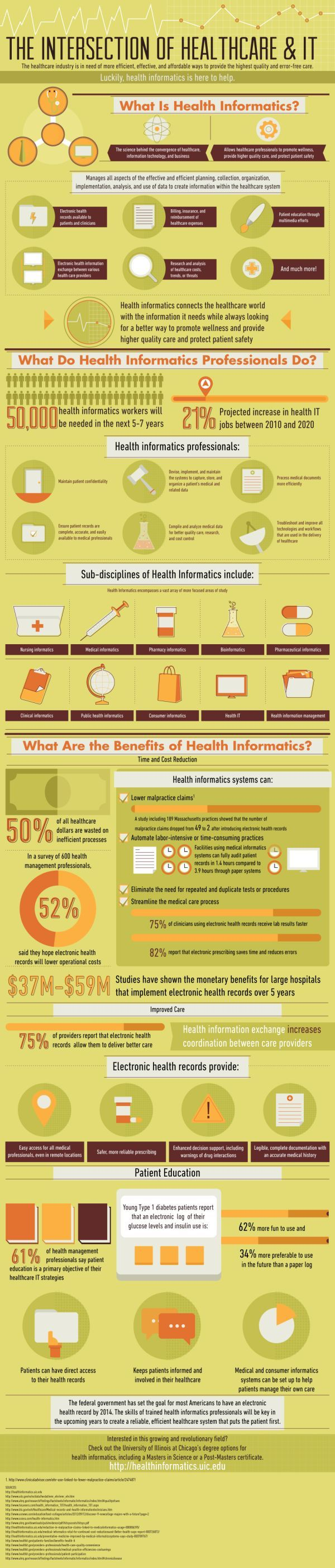 Infographic: What is health informatics? - Health informatics—it's a field where jobs are expected to grow more than 20 percent in the decade between 2010 and 2020. Wonder what workers in health informatics do? For example, electronic health records provide easy access for medical professionals, including those in remote areas. Patients benefit by being involved and informed in their health care. - www.healthcoverageally.com