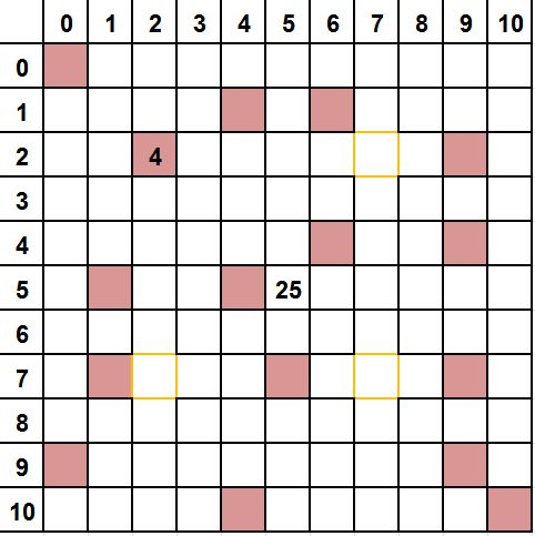 Multiplication Board 2