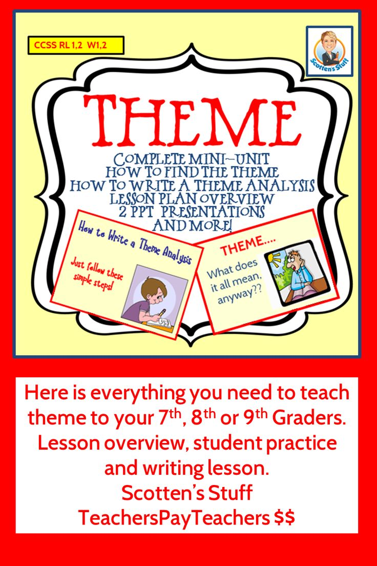 Teaching Theme just got easier with this complete mini-unit.  Contains 3 presentations, student practice, and writing lesson.