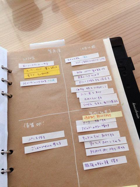 今日の手帳ミーティング の画像 ナチュラルとまと の【あな吉手帳術】でキラキラ☆ライフ