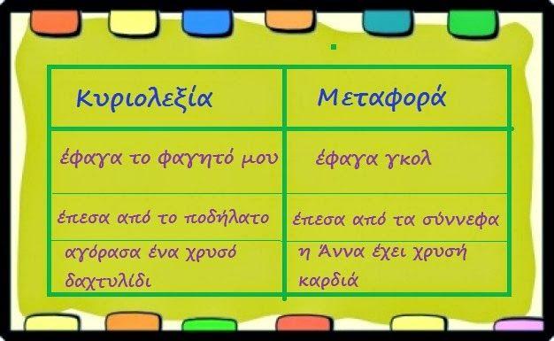 μεταφορα και κυριολεξια http://sofixanthi.blogspot.gr