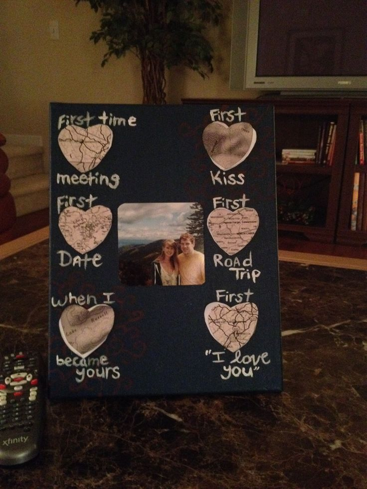 23 Not-Awkward Gifts For The Person You Just Started Dating