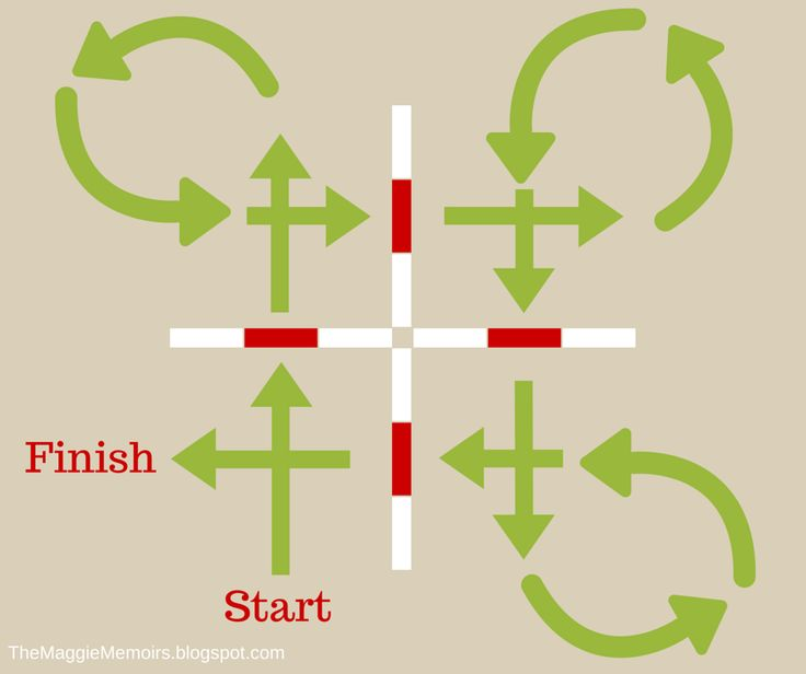 The clover leaf exercise: Place four small verticals or crossrails in a + shape. Start by trotting the first one then circling left, trotting the next one, and so on. Focus on balance, rhythm, and turning from the outside aids. Themaggiememoirs.blogspot.com