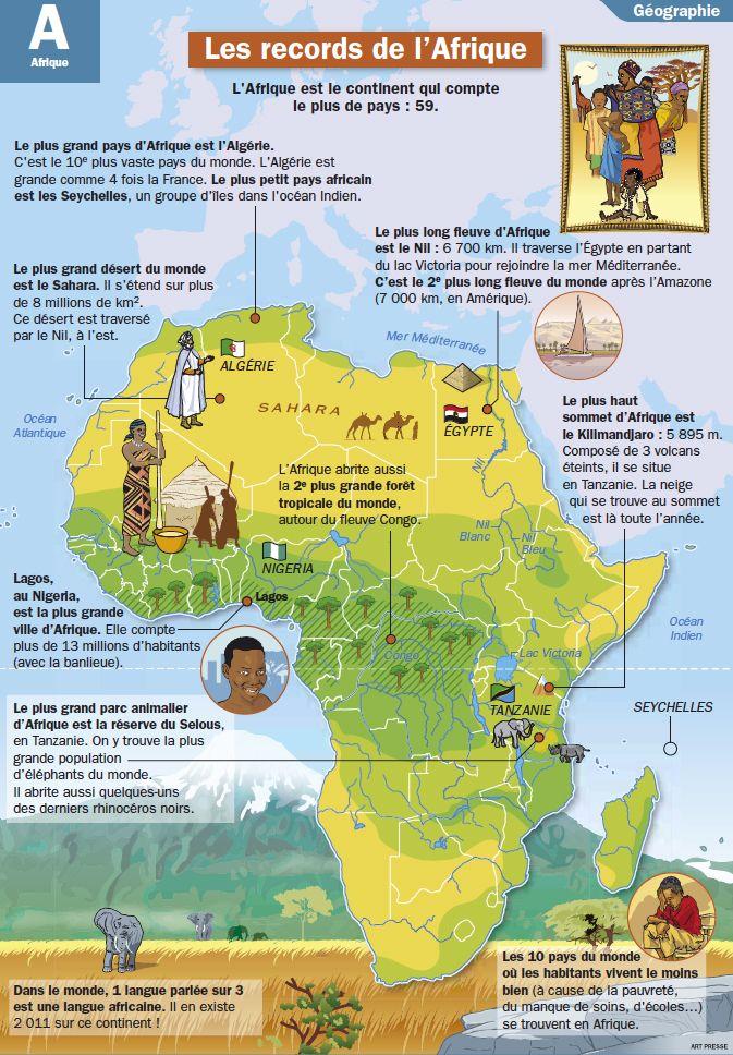 Fiche exposés : Les records de l'Afrique