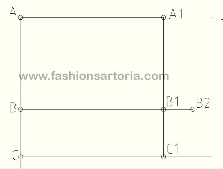 modello del pantalone su misura, fashionsartoria, tutorial pantalone, pantalone su misura