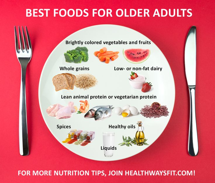food guide for older adults