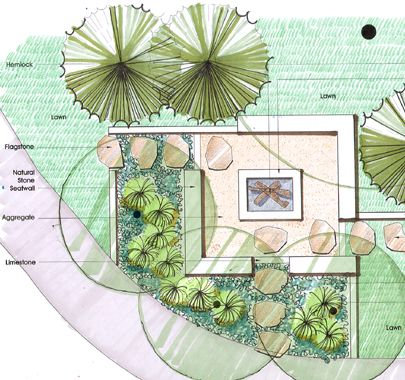 1000 images about residential landscaping plans on pinterest landscape plans landscape - Critical elements for a backyard landscaping ...