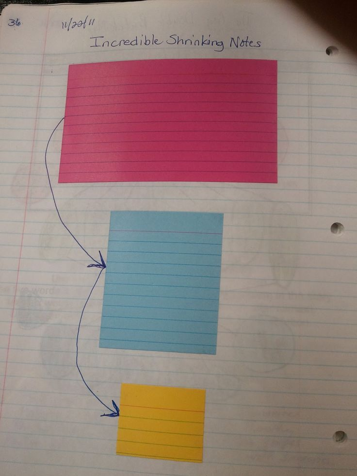 """Summarization Strategy called """"the incredible shrinking notes"""". Students start out writing a summary of a reading selection on the large index card. Students are then given the medium sized card and have to take the information from the large card and con"""